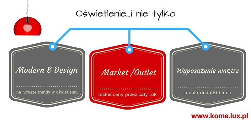 Poznaj sklep www.koma.lux.pl